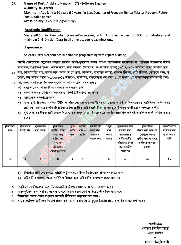 Basic Bank Job Circular 2016