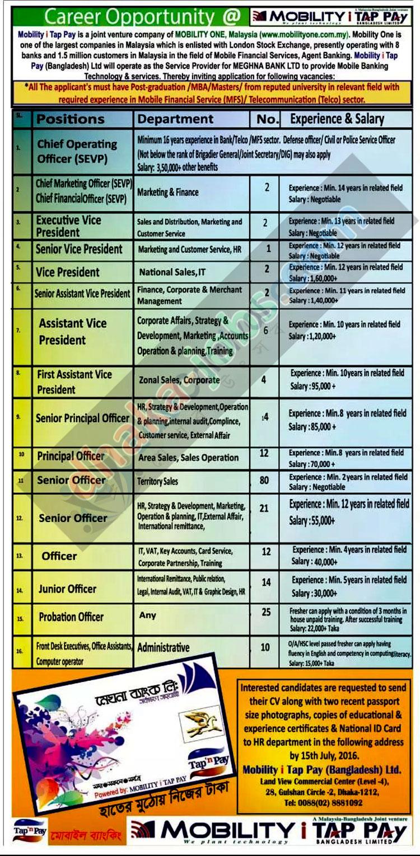 Meghna Bank Limited Job Circular 2016
