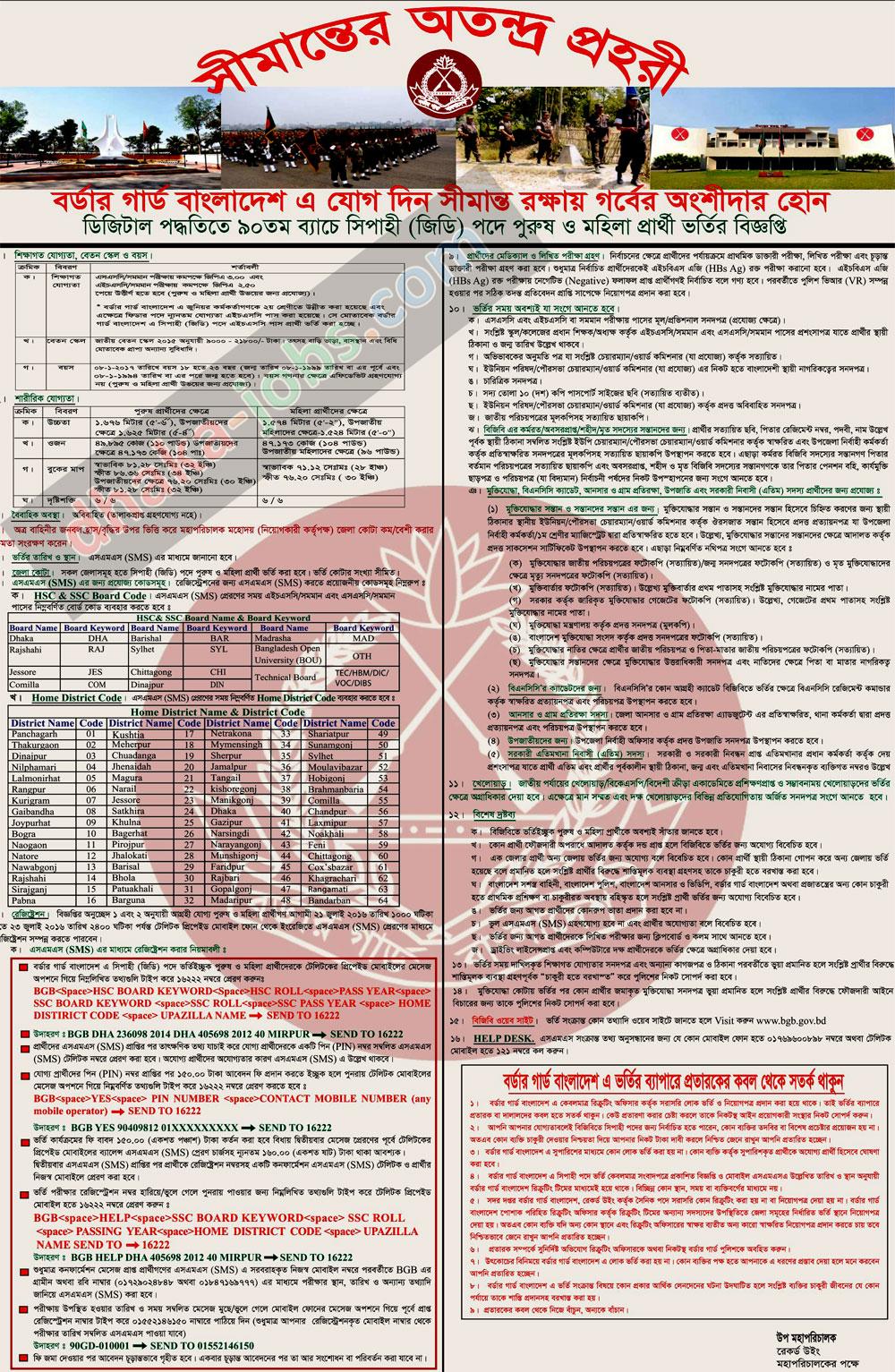 Border Guard Bangladesh Job Circular 2016