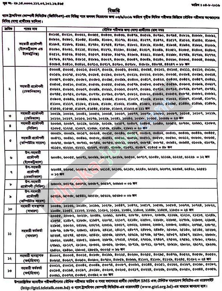 Gas Transmission Company Job Job Exam Result 2016