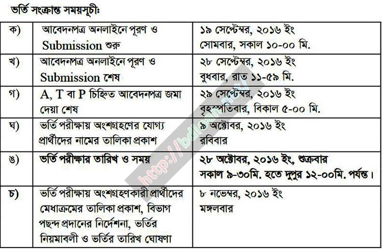 KUET Admission Result 2016-17