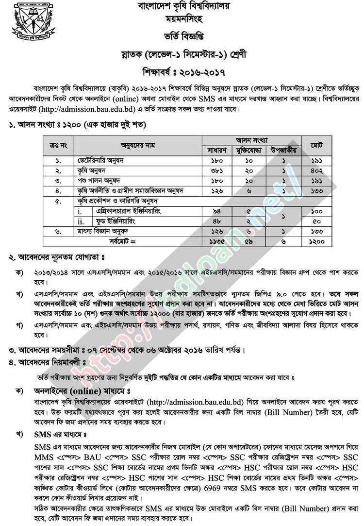 Agricultural University Admission Result 2016-17
