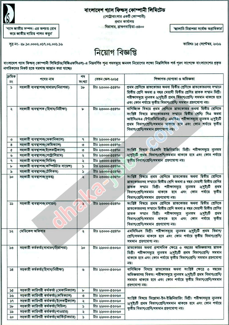 Bangladesh Gas Fields Company Job Circular 2016