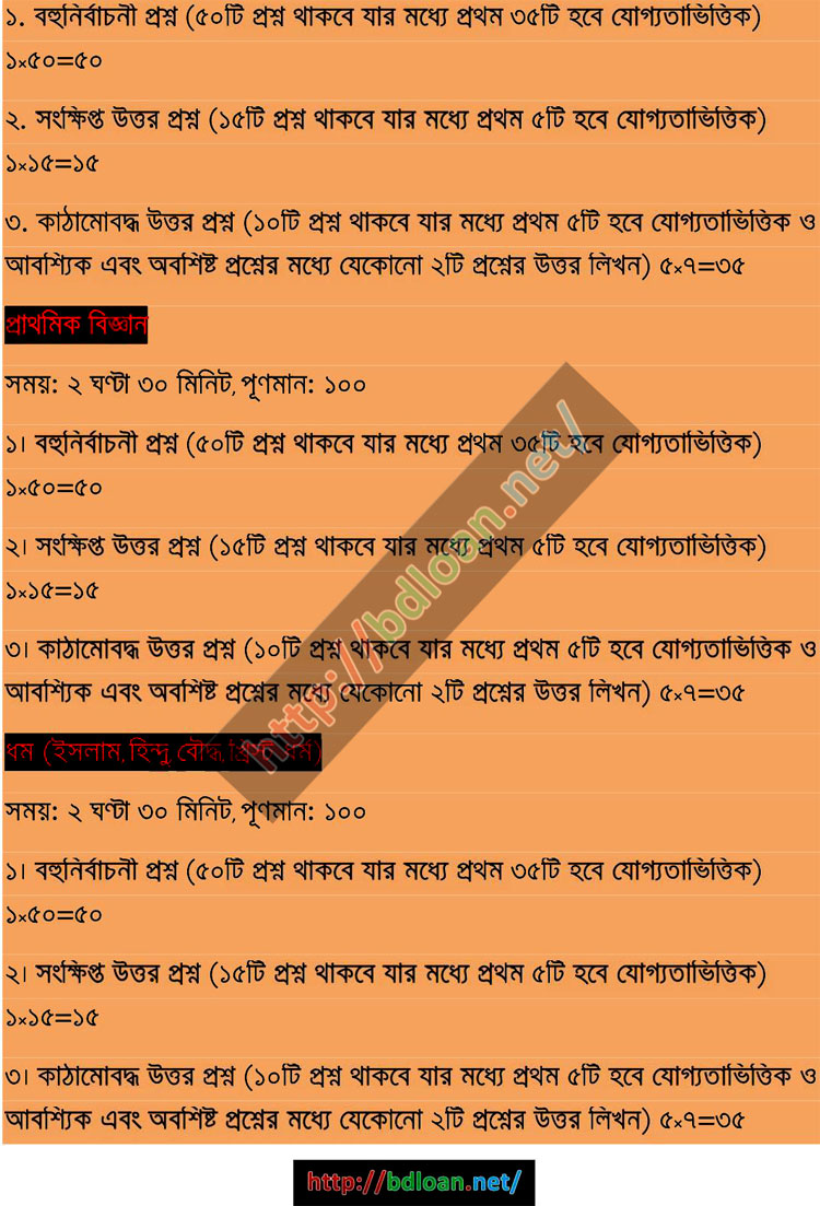 PSC New Question Pattern Marks Distribution 2017