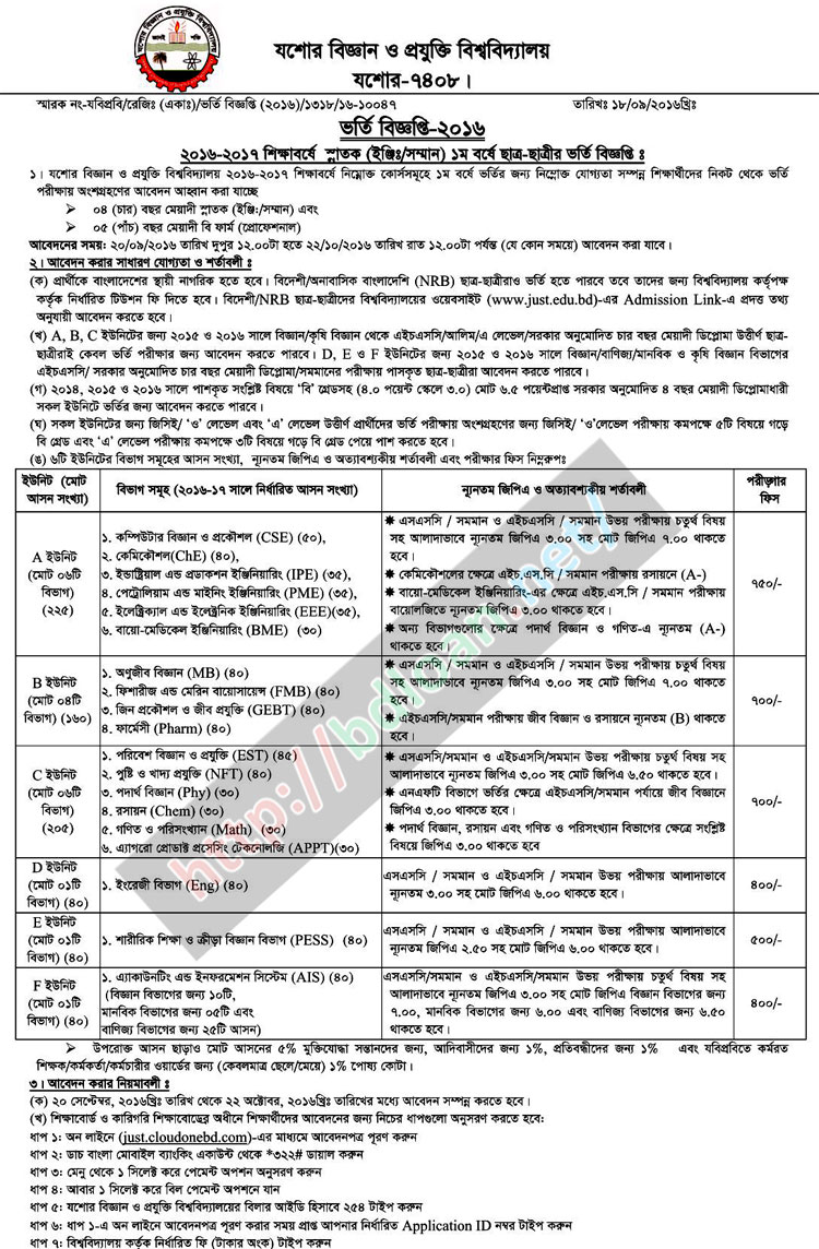 JUST Admission Result 2017-18