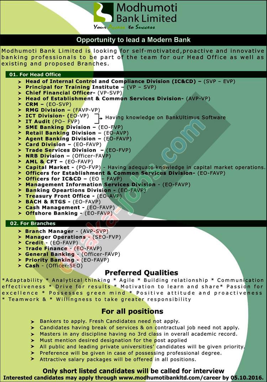 Modhumoti Bank Ltd Job Circular 2016