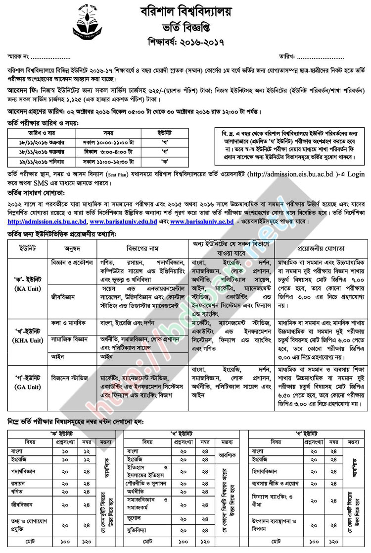Barisal University Admission Result 2017-18