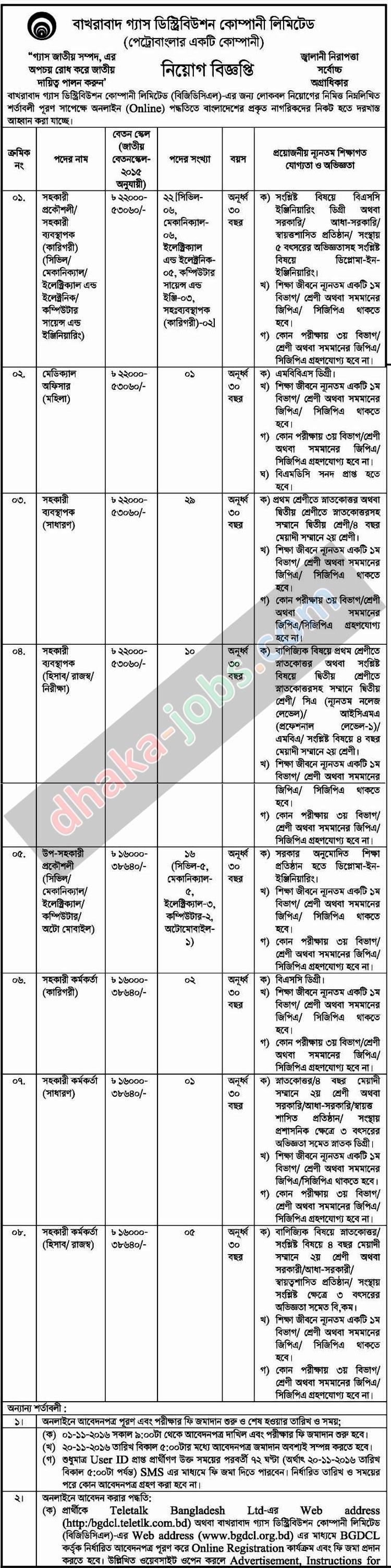 Bakhrabad Gas Distribution Company Job Circular 2016
