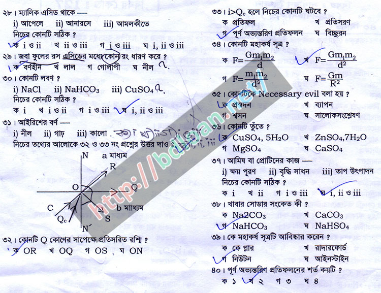 JSC General Science Suggestion All Board 2016