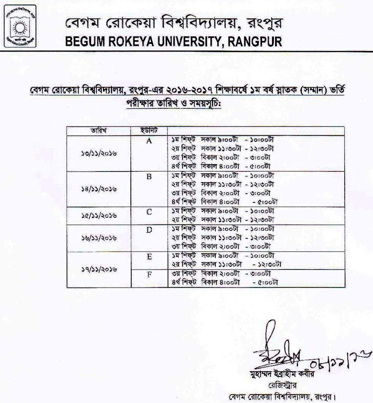 Begum Rokeya University Admission Result 2016-17