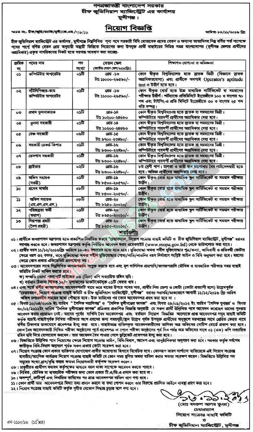 Chief Judicial Magistrate Job Circular 2017