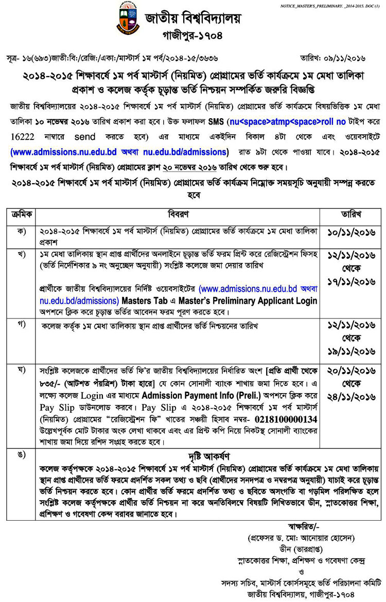 National University Masters Preli Admission Result 2014-15
