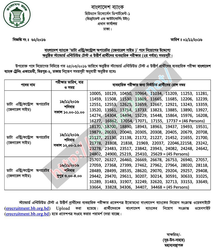 Bangladesh Bank Officer Result 2016