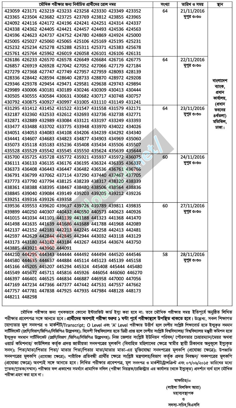 Krishi Bank Officer Cash Written Result 2016