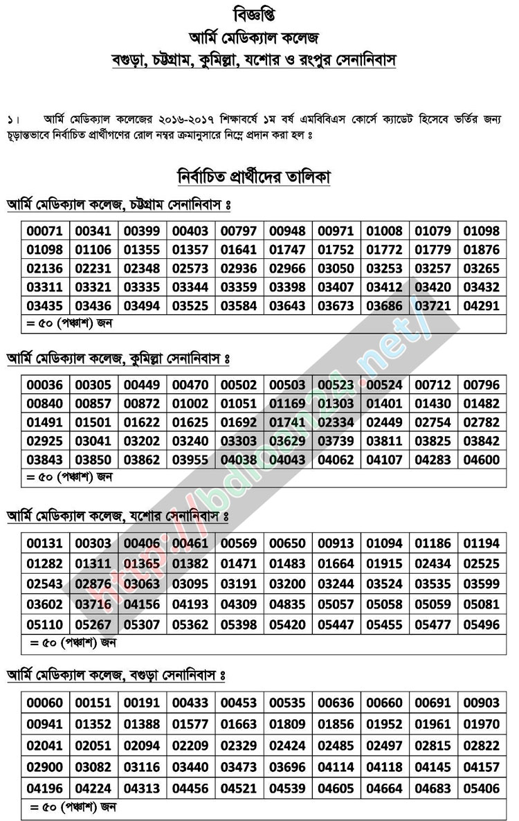 Army Medical College Admission Result 2016-17