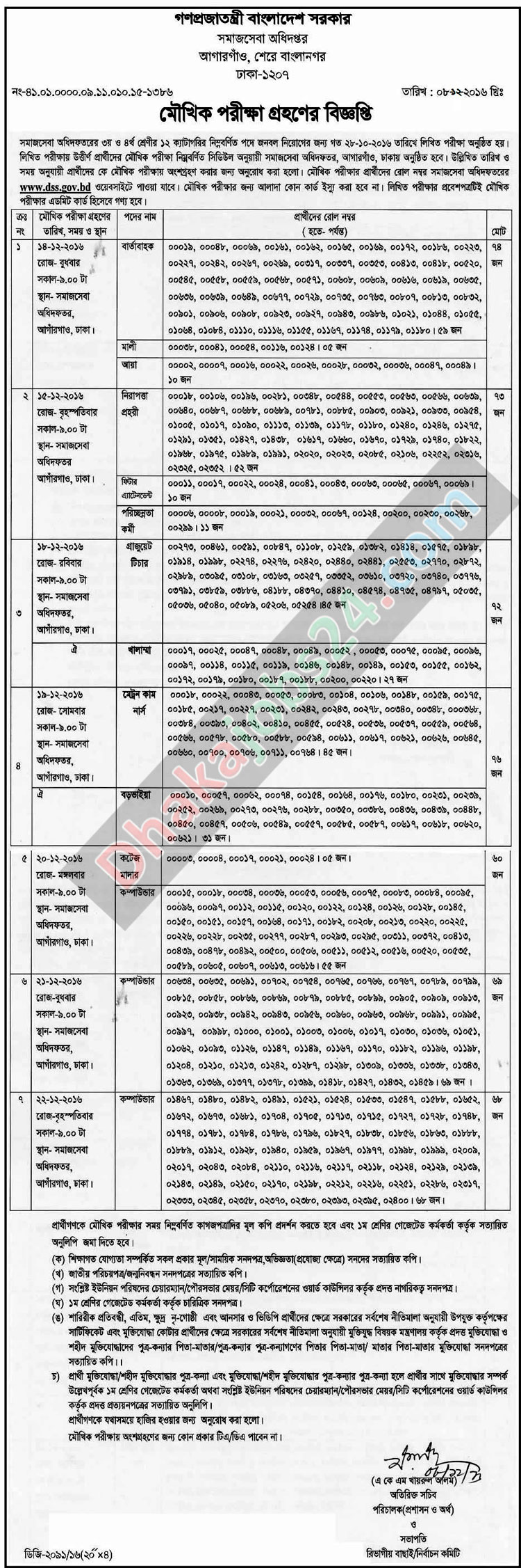 Social Services Department Written Result 2016