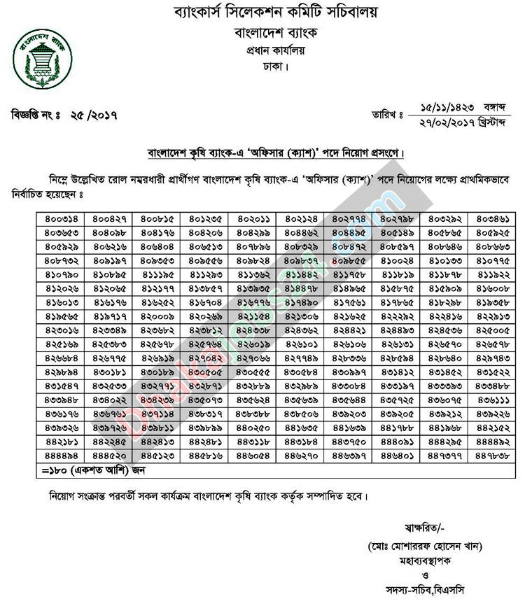 Krishi Bank MCQ Result Download 2017