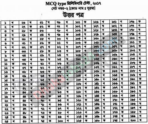 39th BCS Preli MCQ Question Solution