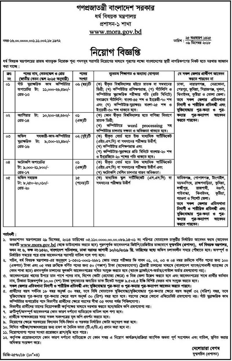 Religious Affairs Ministry Job Circular 2018