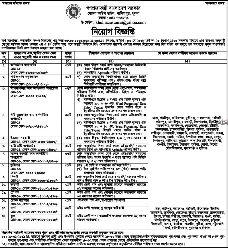 Custom House Job Circular 2019