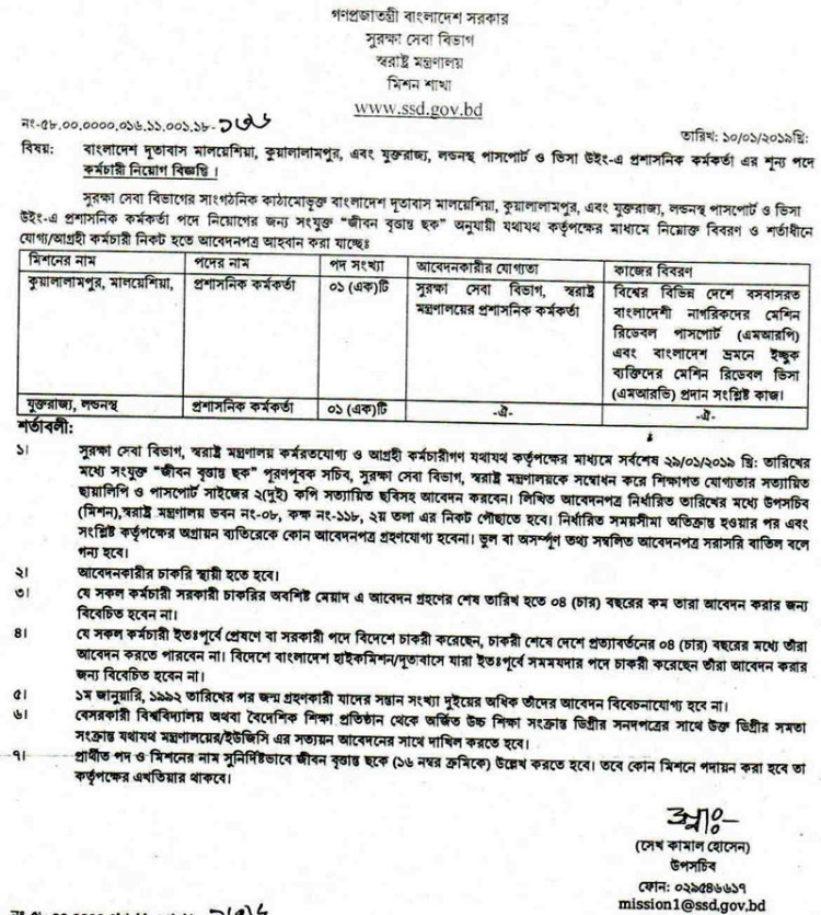 Home Affairs Ministry Job Circular 2019