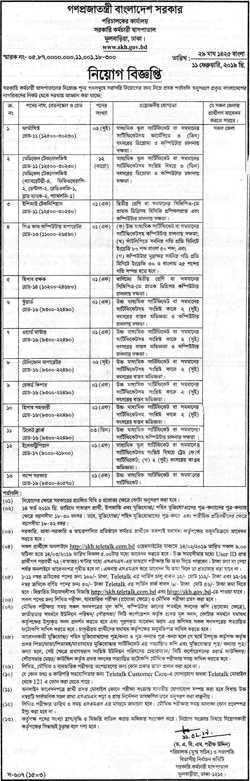 Government Employee Hospital Job 2019