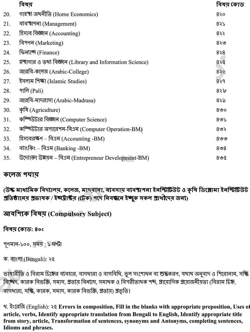 15th NTRCA Syllabus College Level 2019