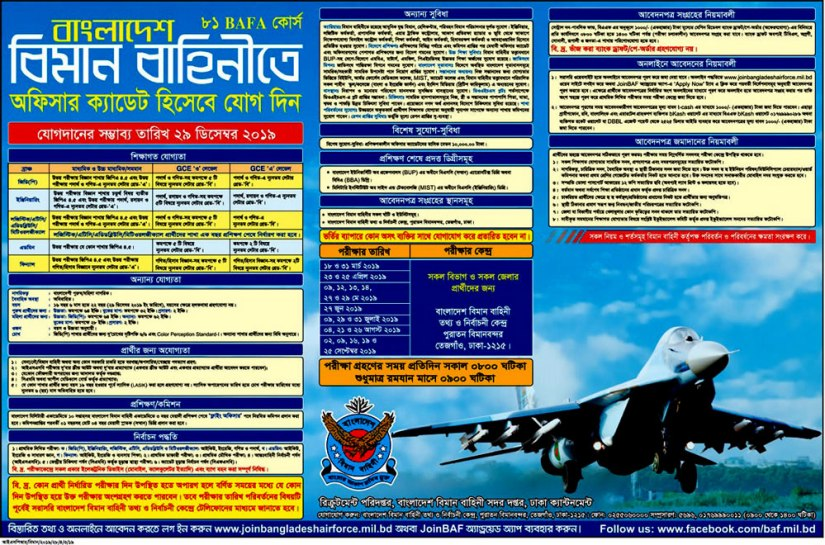 Air Force Job Circular 2019