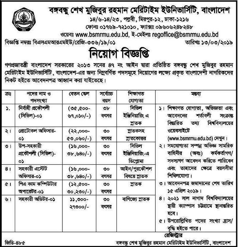 BSMRMU Job Circular 2019