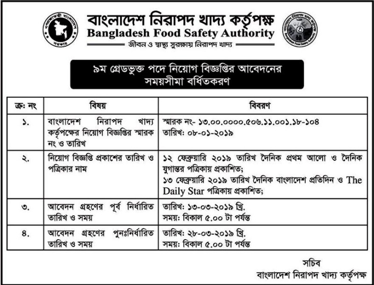 Food Safety Authority Job 2019