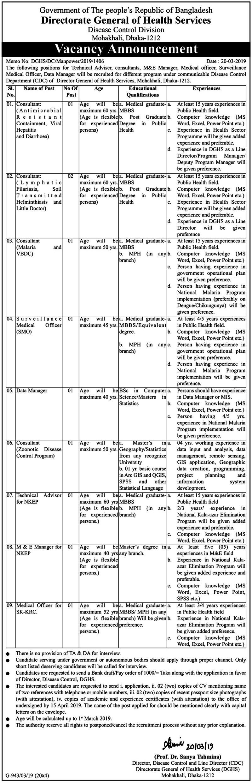 Health Ministry Job Circular 2019