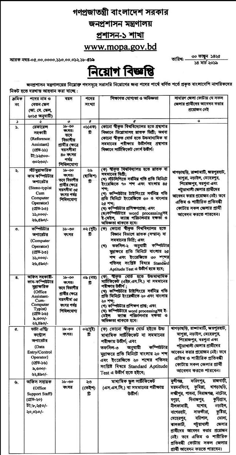 Public Administration Ministry Job 2019