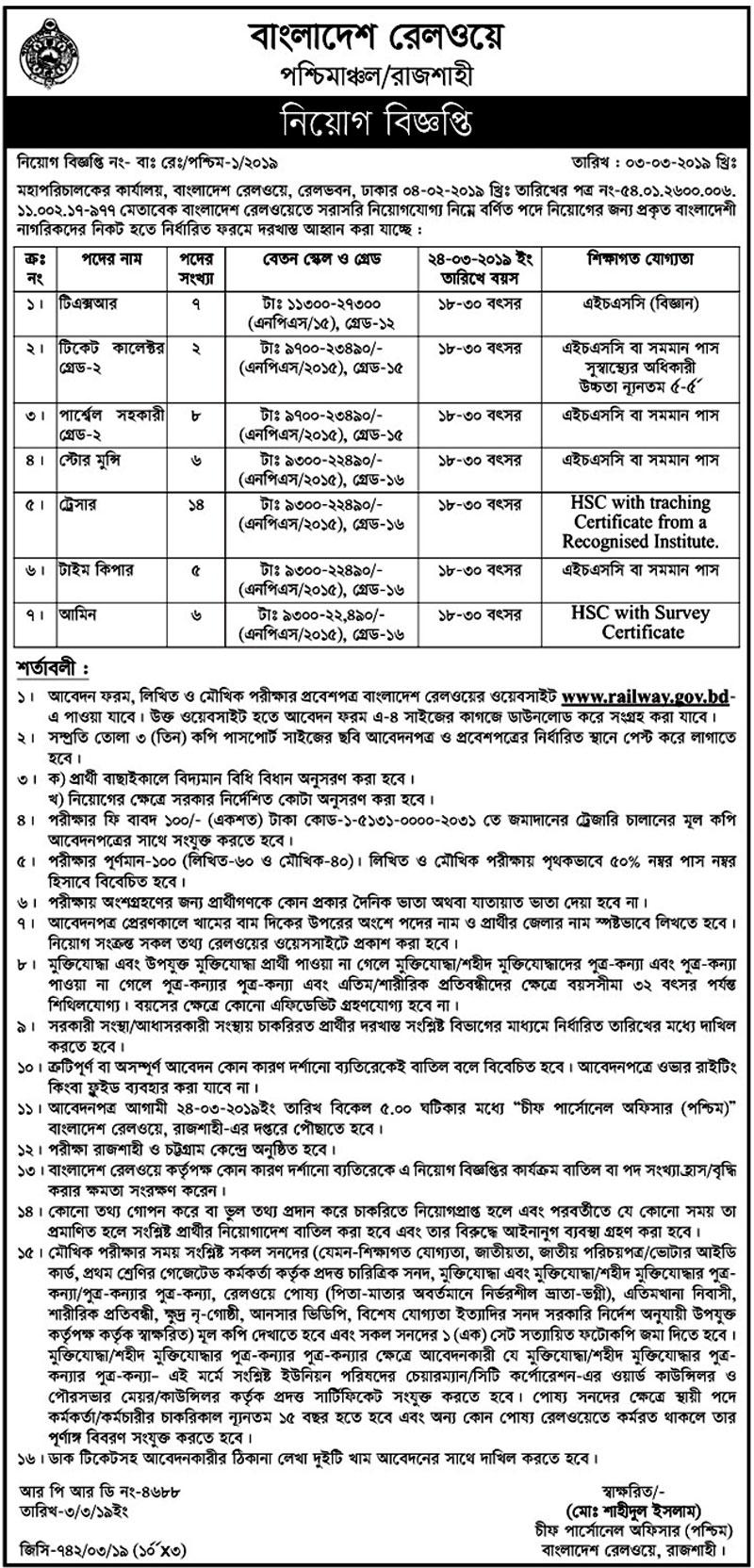Railway Job 2019