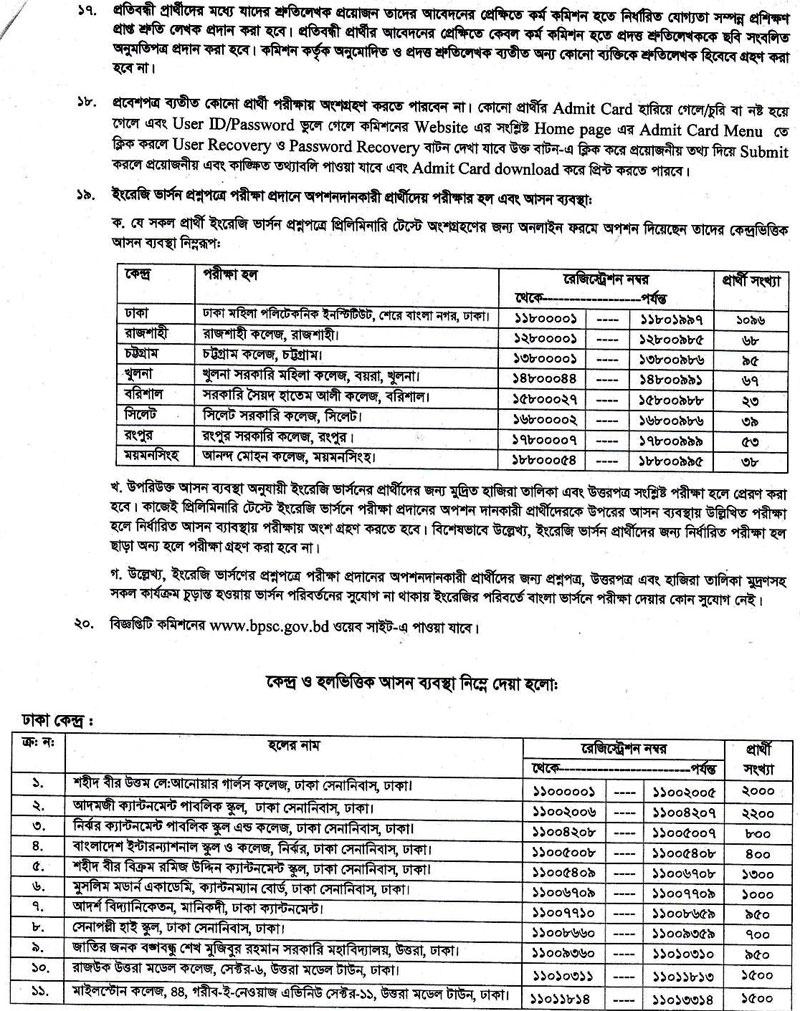 40th BCS Preli MCQ Result 2019 BPSC