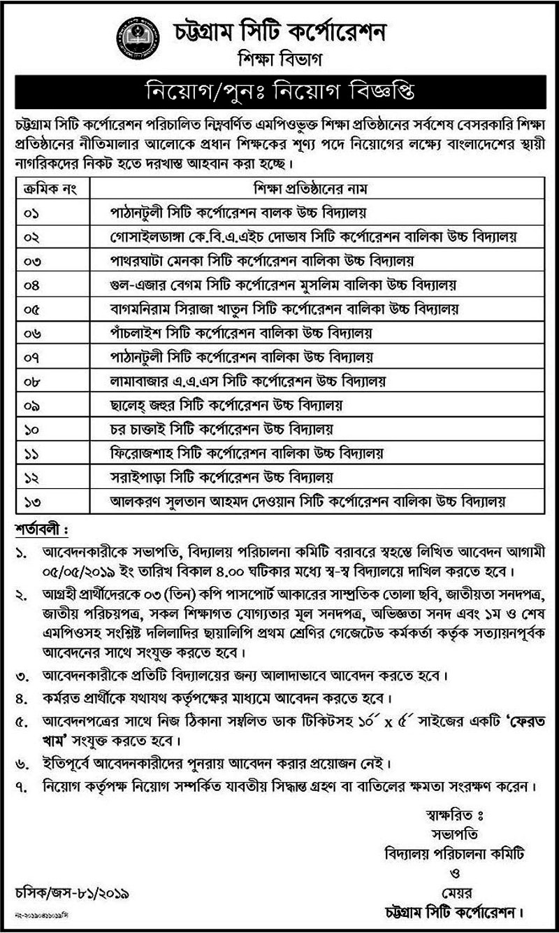 Chittagong City Corporation Job 2019