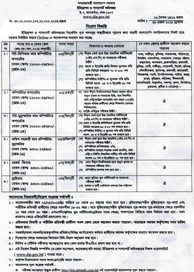 Passports Office Job Circular 2019
