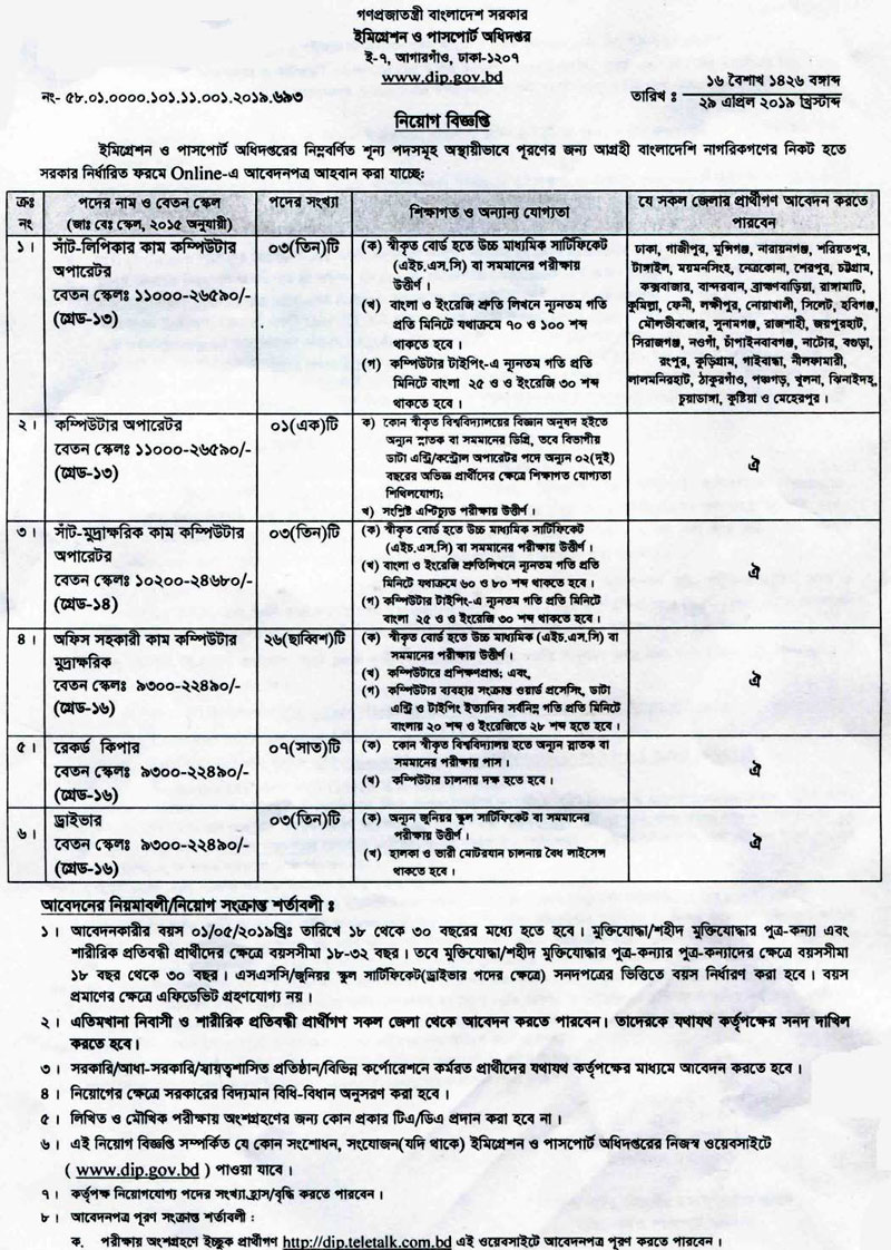 Passports Office Job Circular 2019