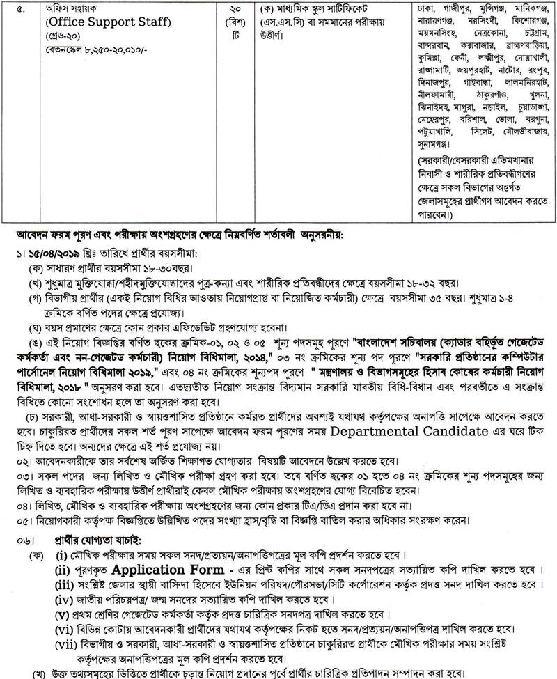 Finance Ministry Job Circular 2019