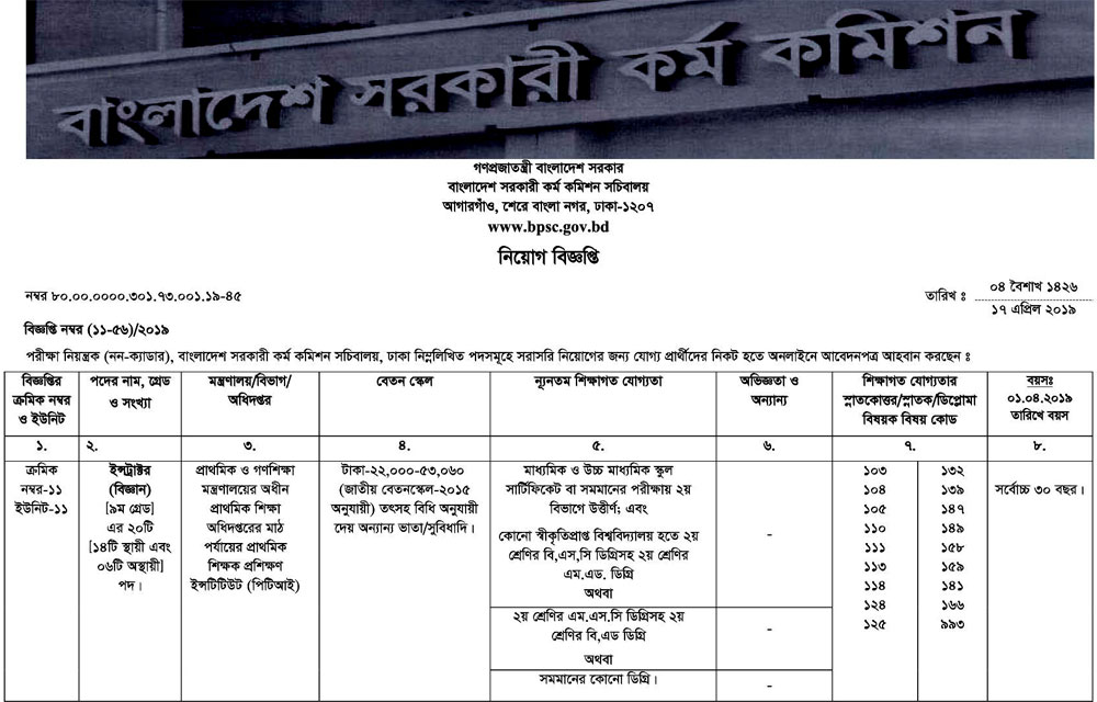 Non-Cadre Job Advertisement 2019