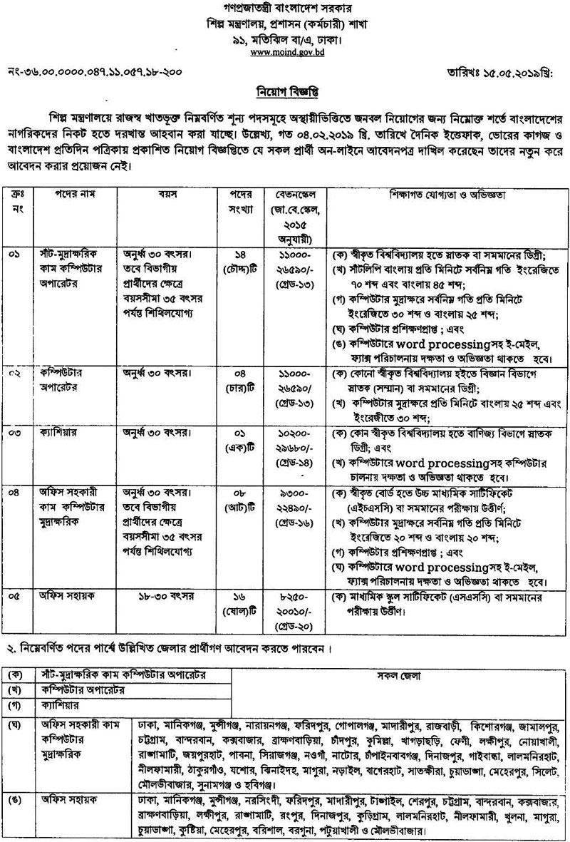Industries Ministry Job 2019