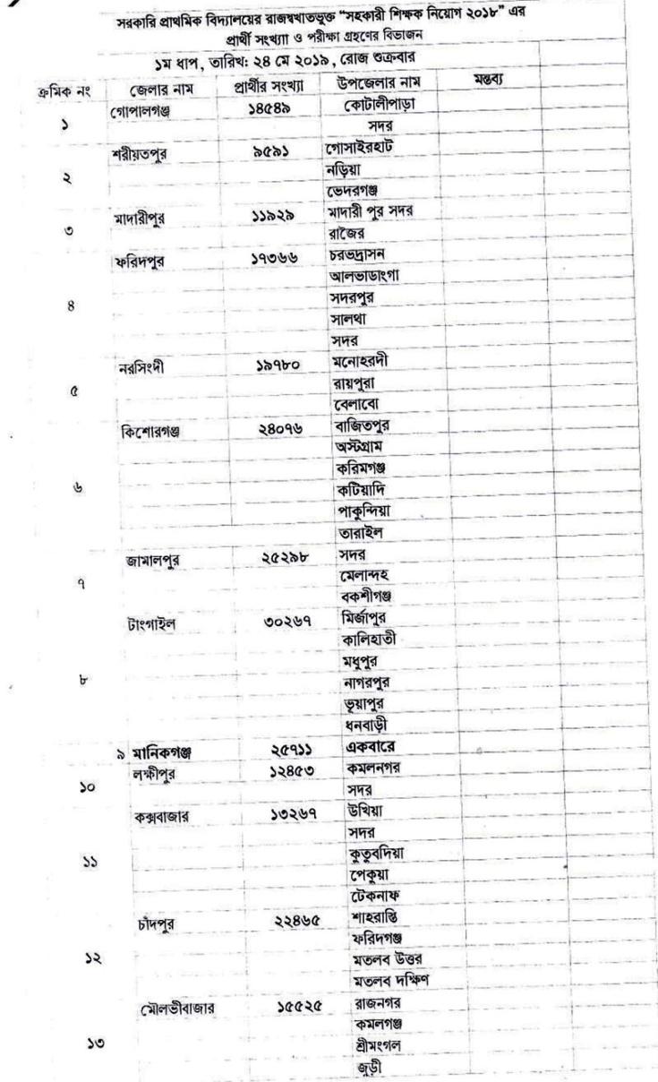 Primary Teacher Exam Date 2019