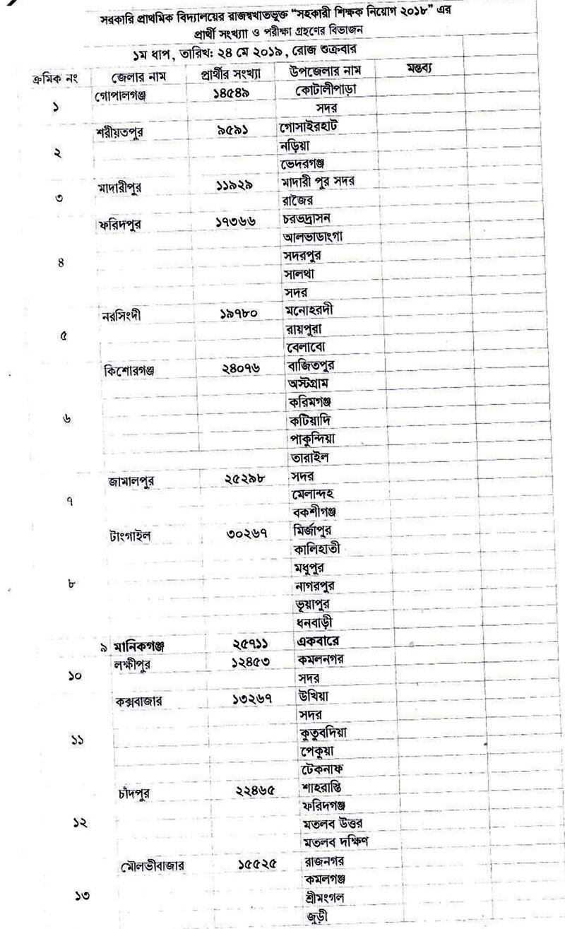 Primary Teacher Exam Date 2019