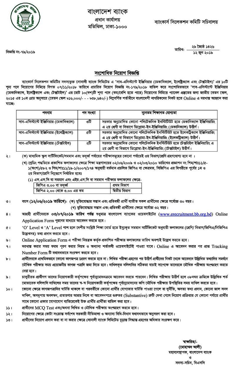 Sonali Bank Job Circular 2019