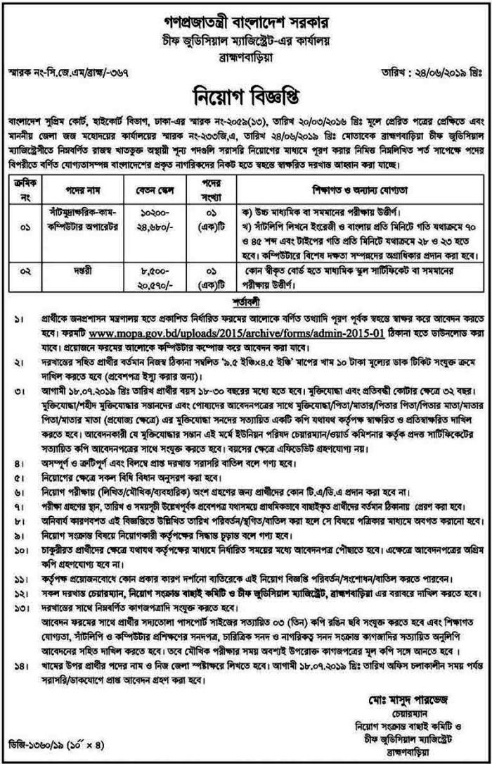 Chief Judicial Magistrate Job 2019