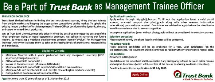 Trust Bank Job 2019