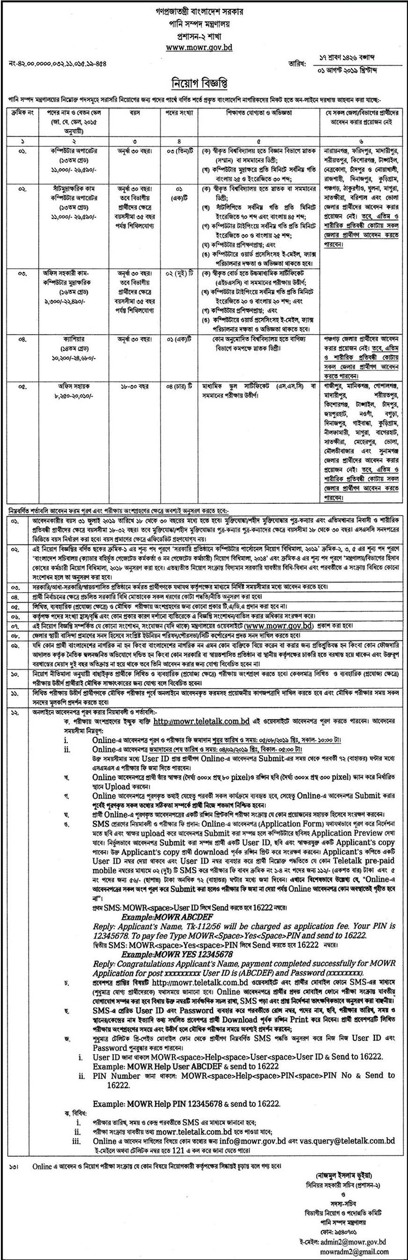Water Resources Ministry Job 2019