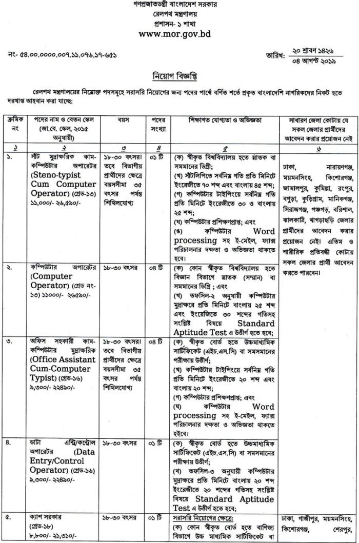 railway-job-01 Job Application Form Bd Railway on free generic, blank generic, part time,